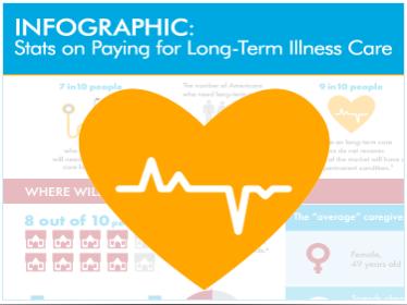 Infographic-PayingForLTC